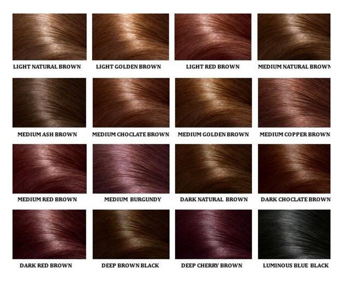 China Human Hair Color Ring Chart For Black Women High Temperature Fiber Supplier